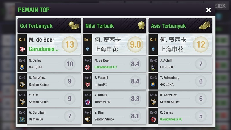 top eleven 2019, top eleven online, top eleven 2019 release date, top eleven download, top eleven 2019 indonesia, top eleven indonesia, hal yang baru di top eleven 2019, update top eleven 2019, top eleven android, top eleven forum indonesia